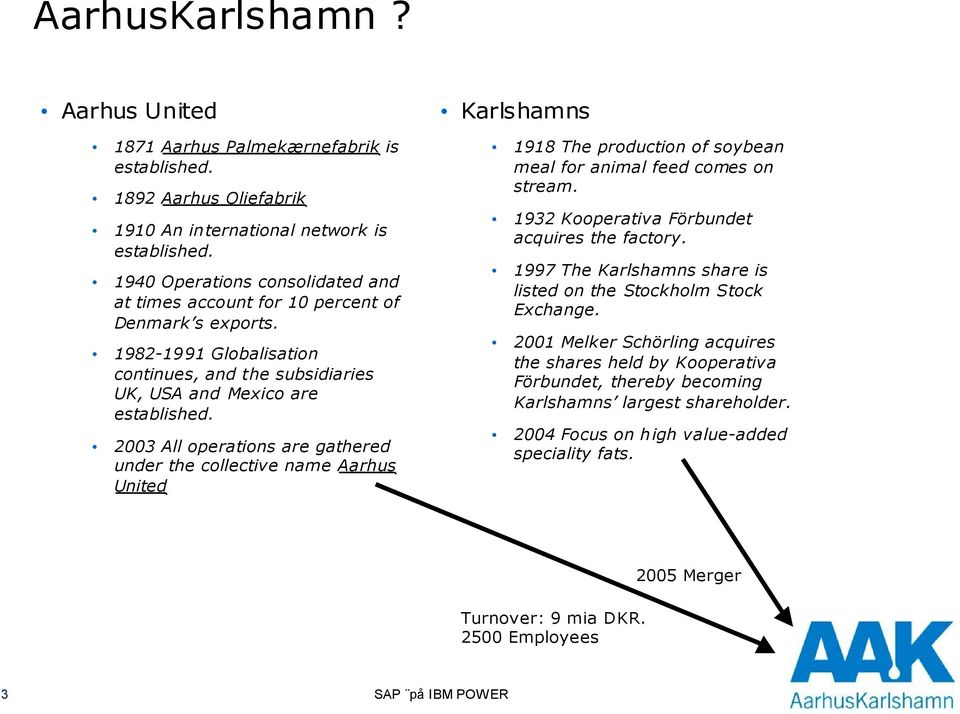 2003 All operations are gathered under the collective name Aarhus United Karlshamns 1918 The production of soybean meal for animal feed comes on stream.