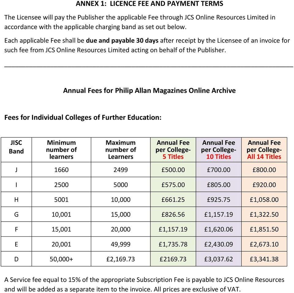 Annual Fees for Philip Allan Magazines Online Archive Fees for Individual Colleges of Further Education: JISC Band Minimum number of learners Maximum number of Learners Annual Fee per College- 5