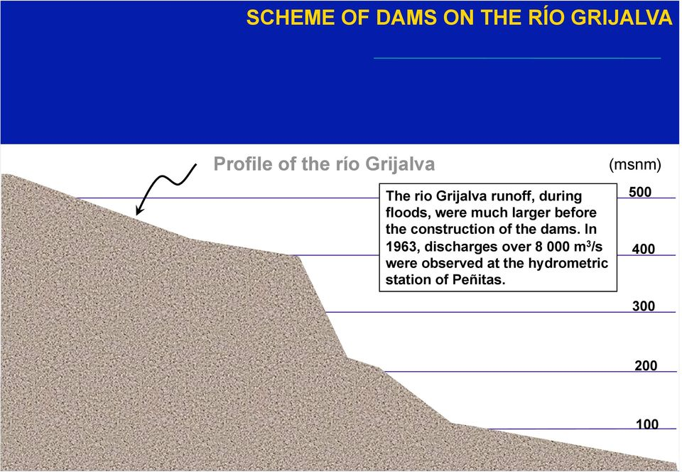 of the dams.