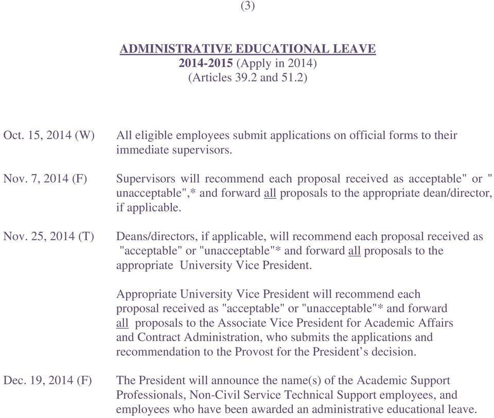 "25, 2014 (T) Deans/directors, if applicable, will recommend each proposal received as ""acceptable"" or ""unacceptable""* and forward all proposals to the appropriate University Vice President."