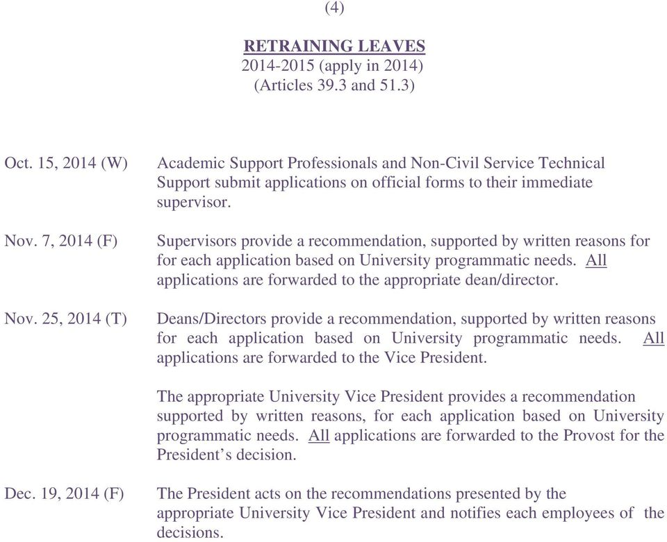Supervisors provide a recommendation, supported by written reasons for for each application based on University programmatic needs. All applications are forwarded to the appropriate dean/director.