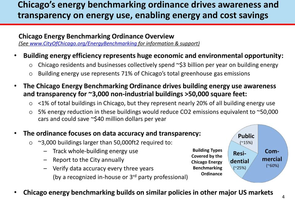 billion per year on building energy Building energy use represents 71% of Chicago s total greenhouse gas emissions The Chicago Energy Benchmarking Ordinance drives building energy use awareness and