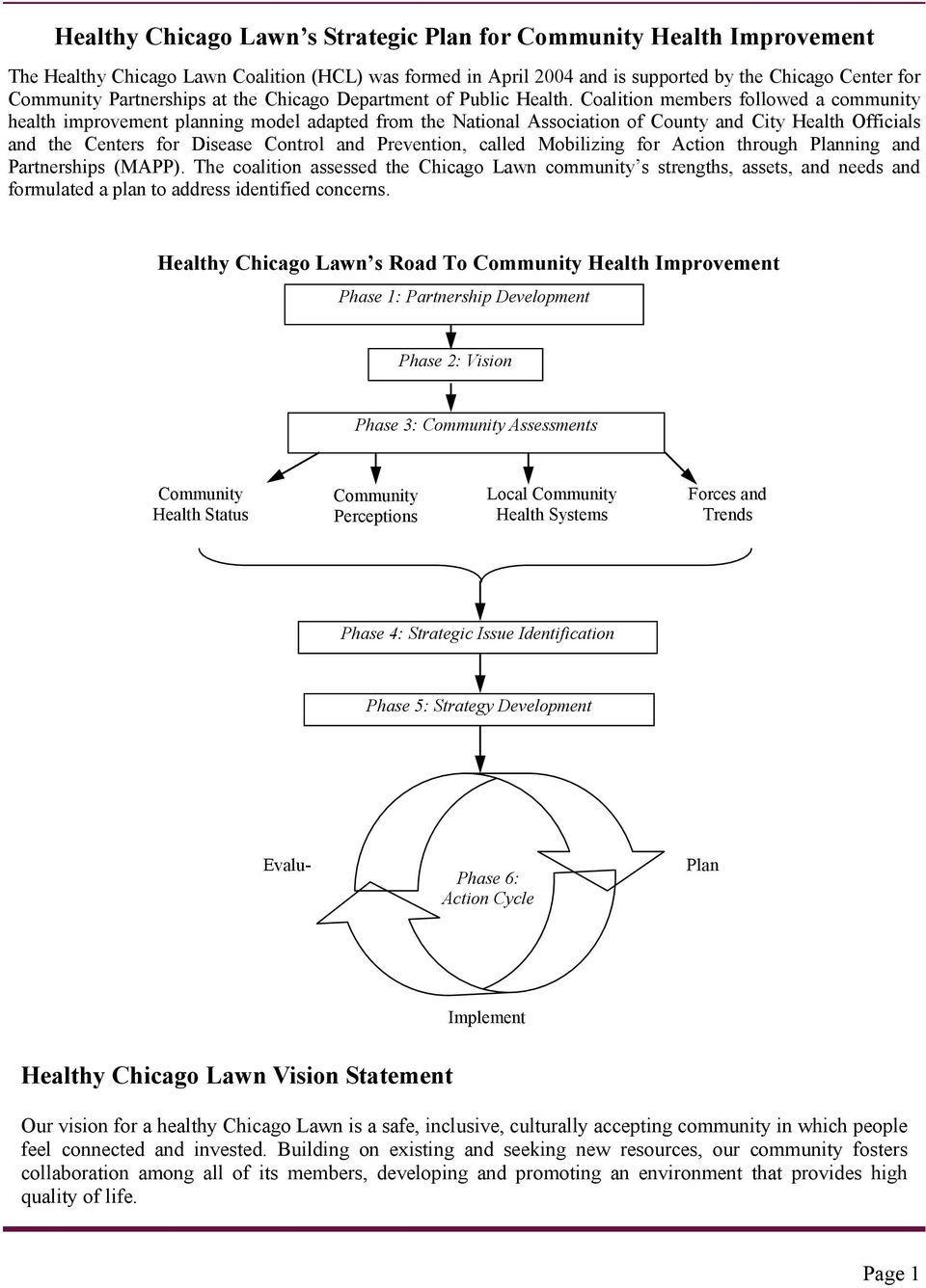 Coalition members followed a community health improvement planning model adapted from the National Association of County and City Health Officials and the Centers for Disease Control and Prevention,