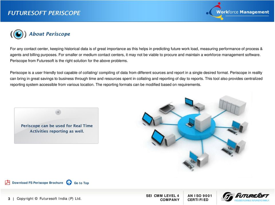 Periscope from Futuresoft is the right solution for the above problems.