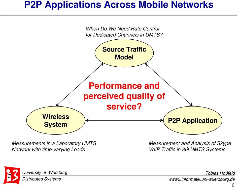 Source Traffic Model Wireless System Permance and perceived quality of service?