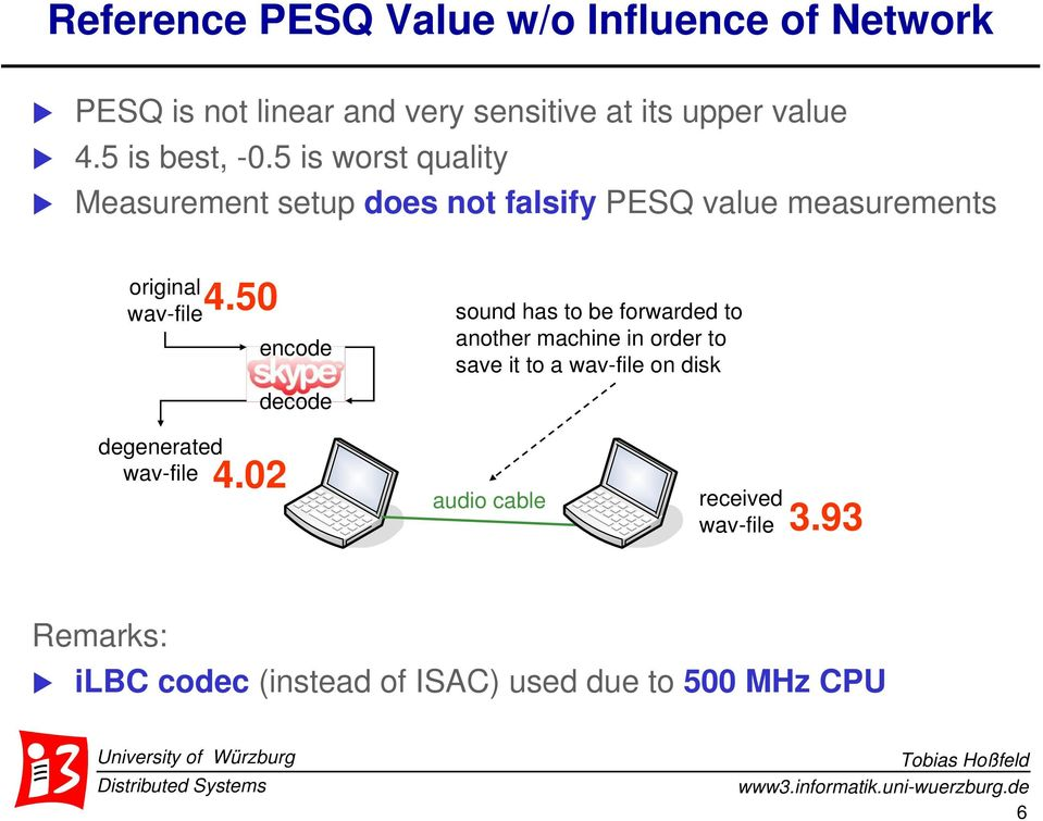 5 is worst quality Measurement setup does not falsify PESQ value measurements original wav-file 4.