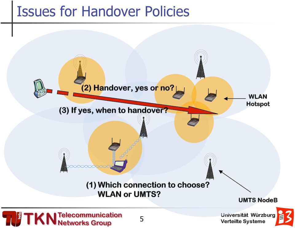 (3) If yes, when to handover?