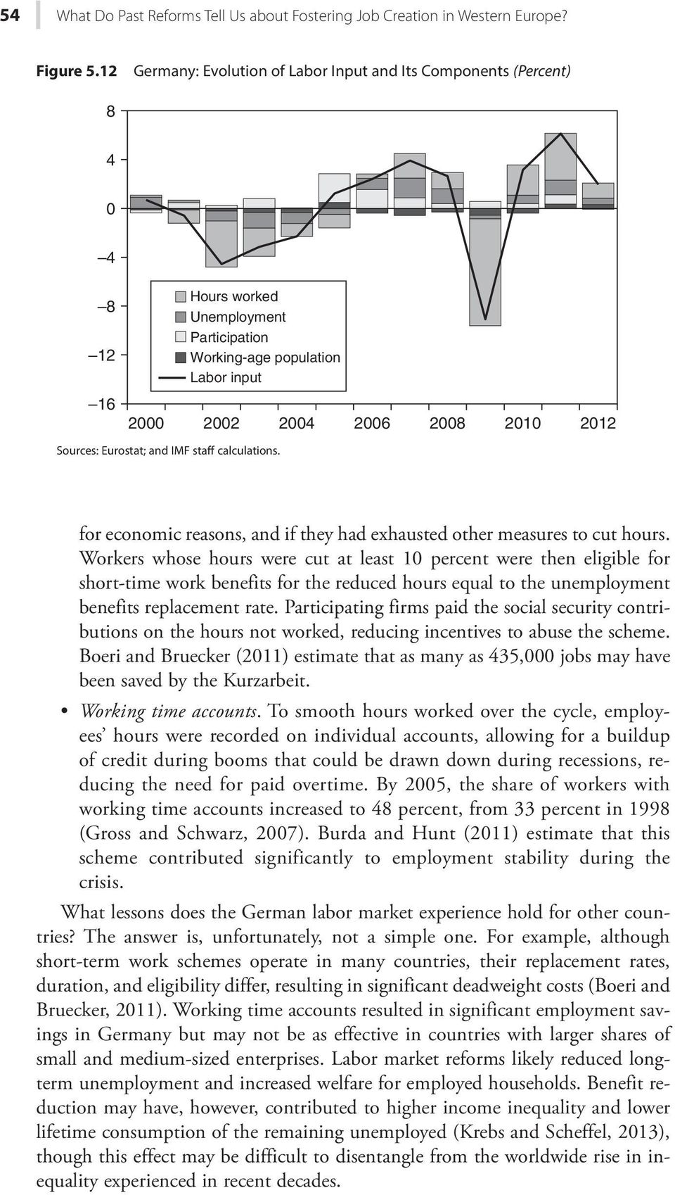 IMF staff calculations. for economic reasons, and if they had exhausted other measures to cut hours.
