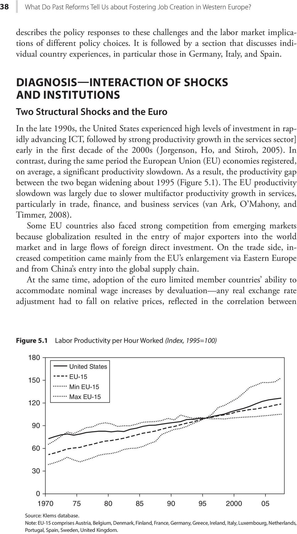 DIAGNOSIS INTERACTION OF SHOCKS AND INSTITUTIONS Two Structural Shocks and the Euro In the late 199s, the United States experienced high levels of investment in rapidly advancing ICT, followed by
