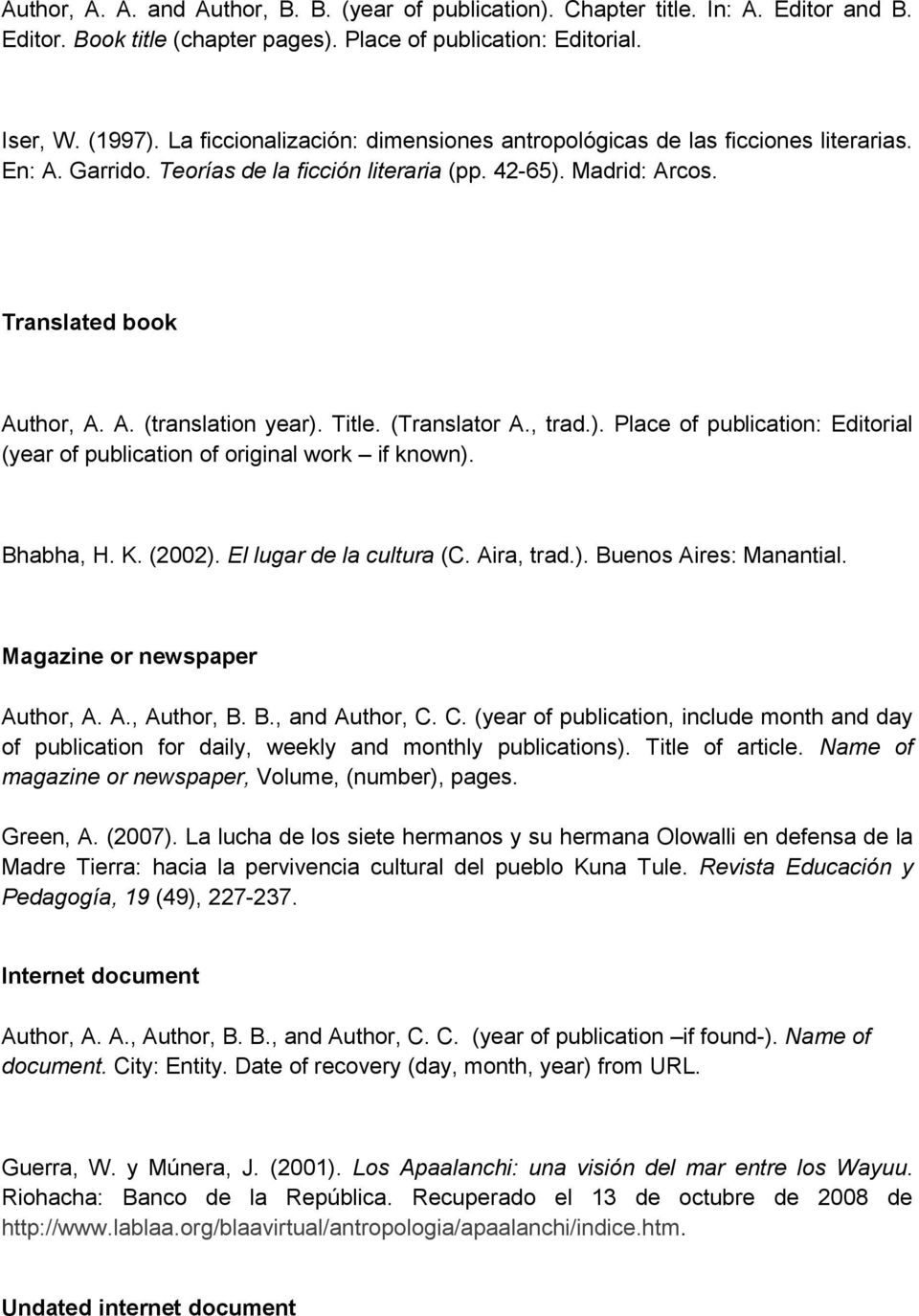 Title. (Translator A., trad.). Place of publication: Editorial (year of publication of original work if known). Bhabha, H. K. (2002). El lugar de la cultura (C. Aira, trad.). Buenos Aires: Manantial.