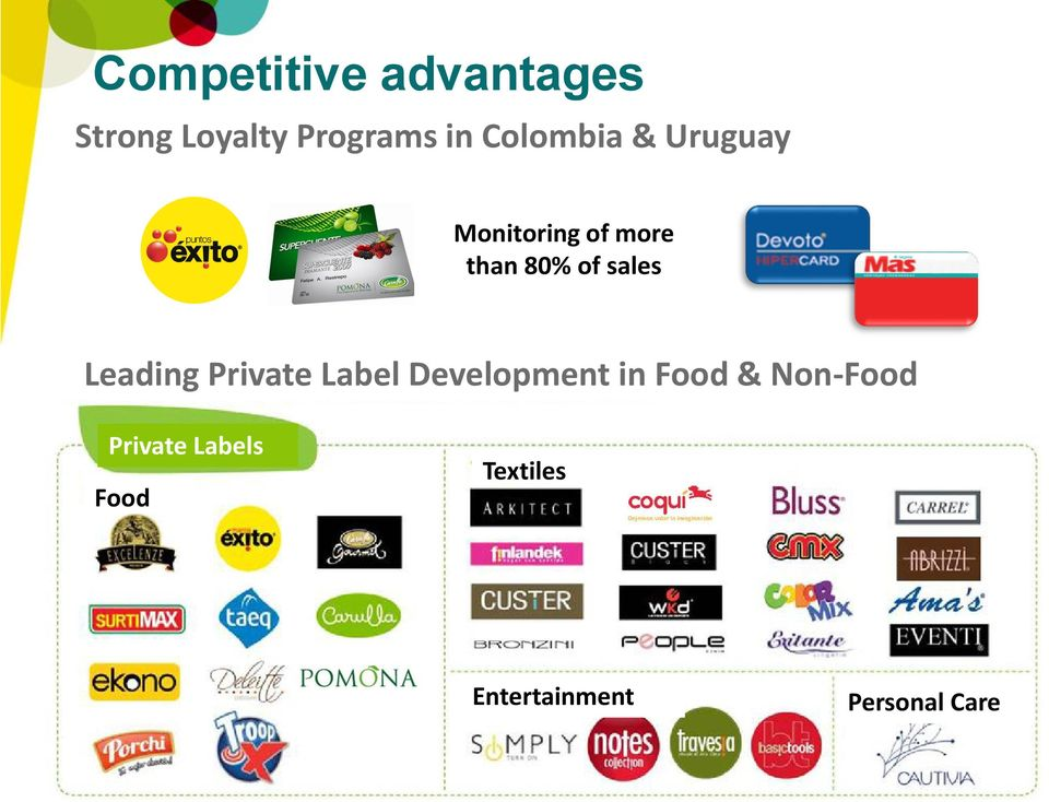 sales Leading Private Label Development in Food &