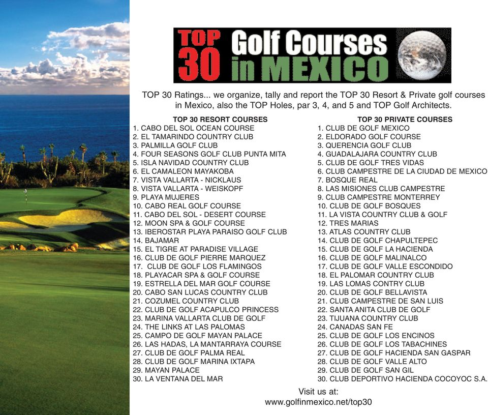 VISTA VALLARTA - WEISKOPF 9. PLAYA MUJERES 10. CABO REAL GOLF COURSE 11. CABO DEL SOL - DESERT COURSE 12. MOON SPA & GOLF COURSE 13. IBEROSTAR PLAYA PARAISO GOLF CLUB 14. BAJAMAR 15.
