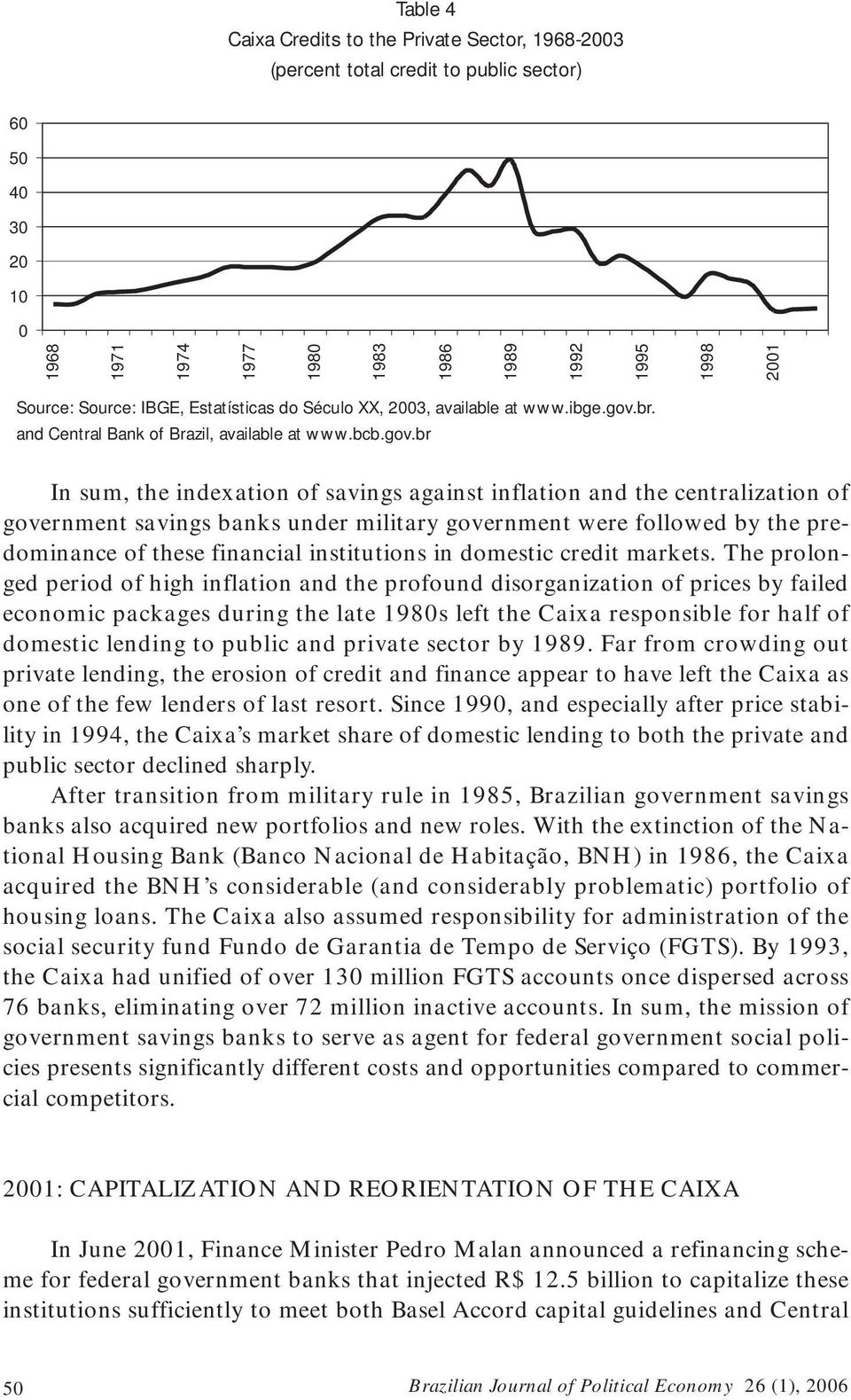 br. and Central Bank of Brazil, available at www.bcb.gov.
