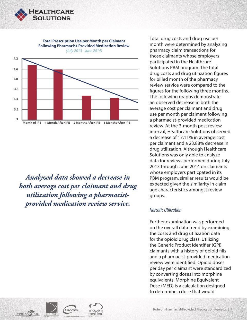 data showed a decrease in both average cost per claimant and drug utilization following a pharmacistprovided medication review service.