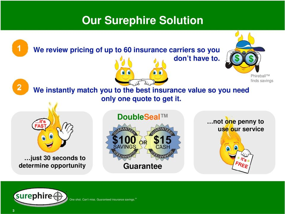 $ $ We instantly match you to the best insurance value so you need only one