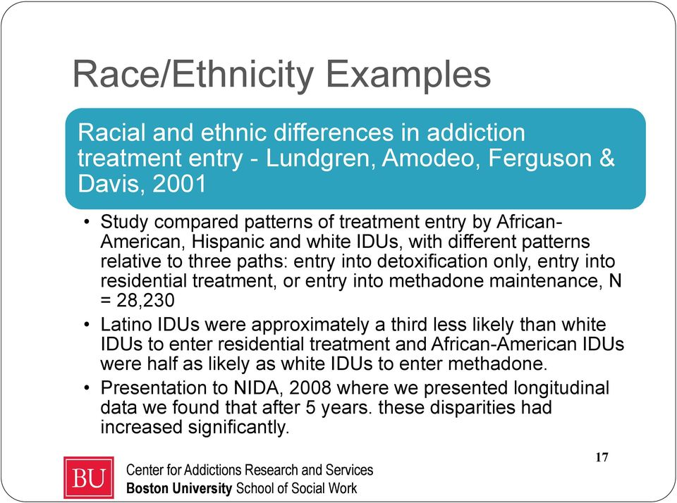 methadone maintenance, N = 28,230 Latino IDUs were approximately a third less likely than white IDUs to enter residential treatment and African-American IDUs were half as