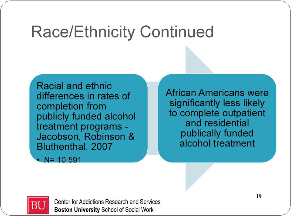 Robinson & Bluthenthal, 2007 N= 10,591 African Americans were significantly
