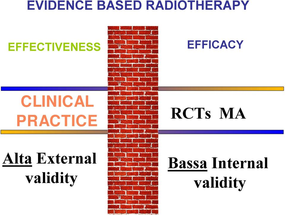 CLINICAL PRACTICE RCTs MA Alta