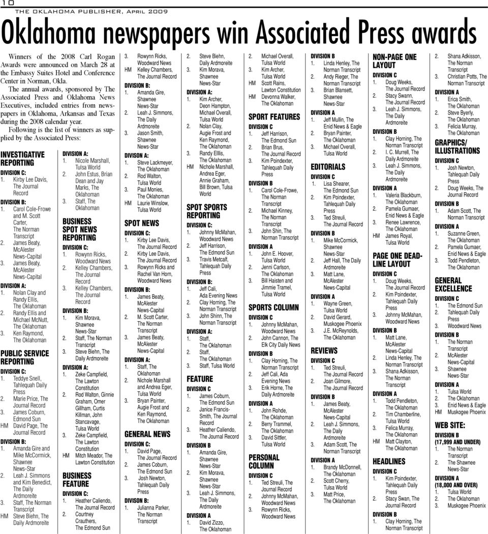 Following is the list of winners as supplied by the Associated : INVESTIGATIVE REPORTING : 1. Kirby Lee Davis, The Journal Record : 1. Carol Cole-Frowe and M. Scott Carter, The Norman 2.