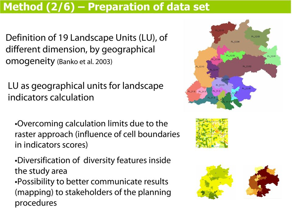 2003) LU as geographical units for landscape indicators calculation Overcoming calculation limits due to the raster