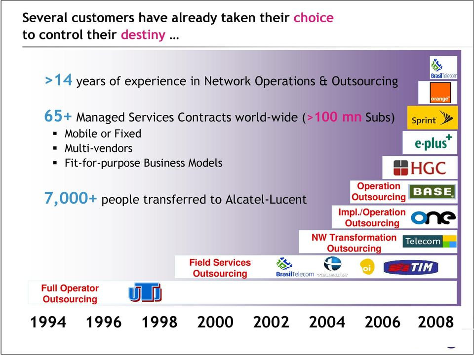 Fit-for-purpose Business Models 7,000+ people transferred to Alcatel-Lucent Full Operator Field