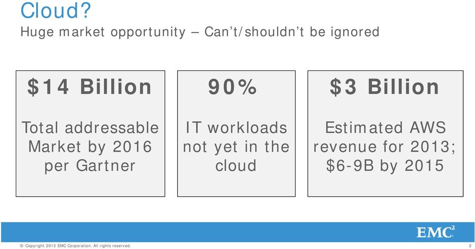 Total addressable Market by 2016 per Gartner 90% IT workloads not