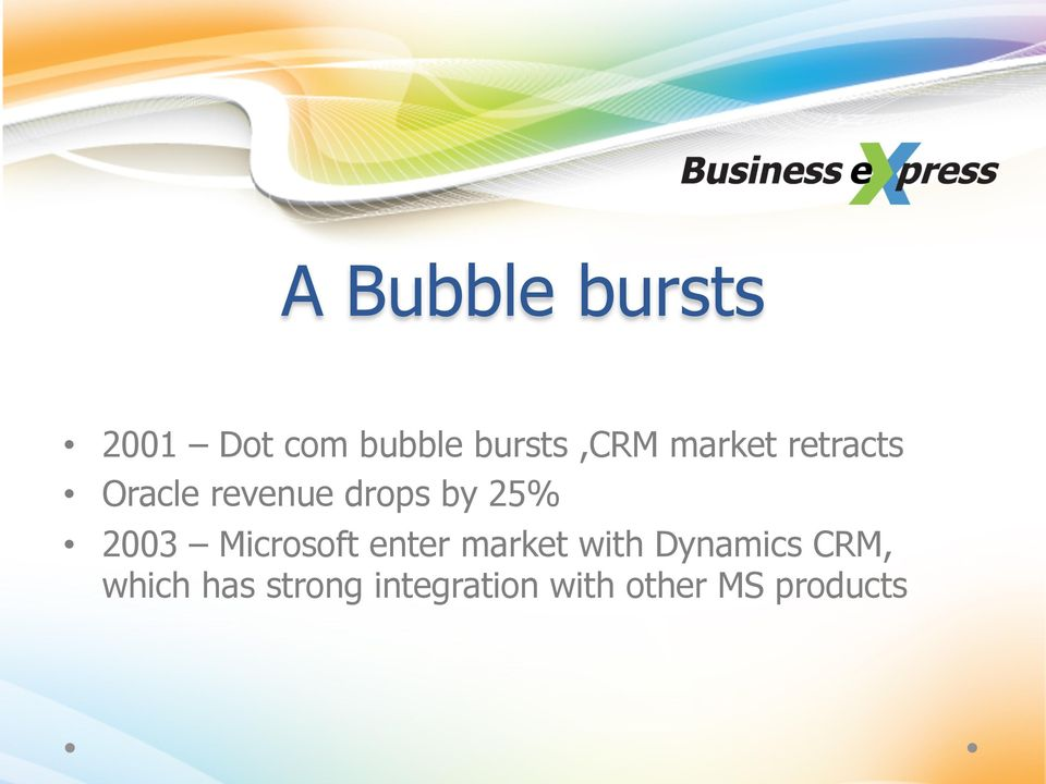 2003 Microsoft enter market with Dynamics CRM,