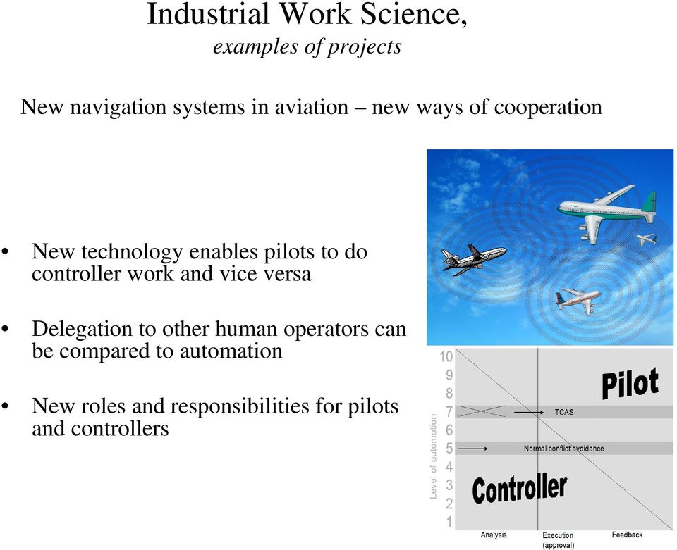 controller work and vice versa Delegation to other human operators can be