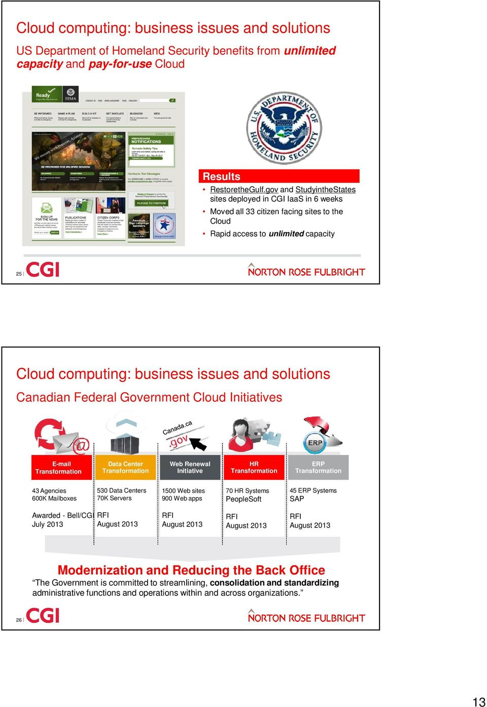 Federal Government Cloud Initiatives E-mail Transformation Data Center Transformation Web Renewal Initiative HR Transformation ERP Transformation 43 Agencies 600K Mailboxes 530 Data Centers 70K