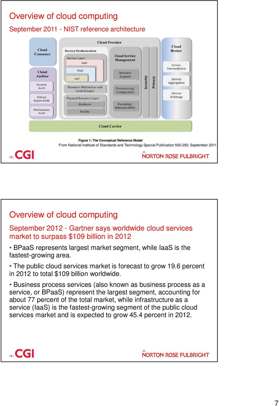 The public cloud services market is forecast to grow 19.6 percent in 2012 to total $109 billion worldwide.