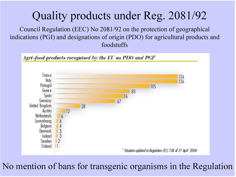 geographical indications (PGI) and designations of origin (PDO)