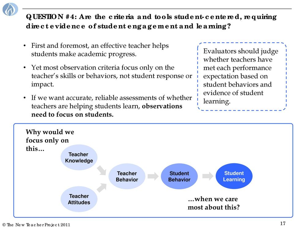 Yet most observation criteria focus only on the teacher s skills or behaviors, not student response or impact.