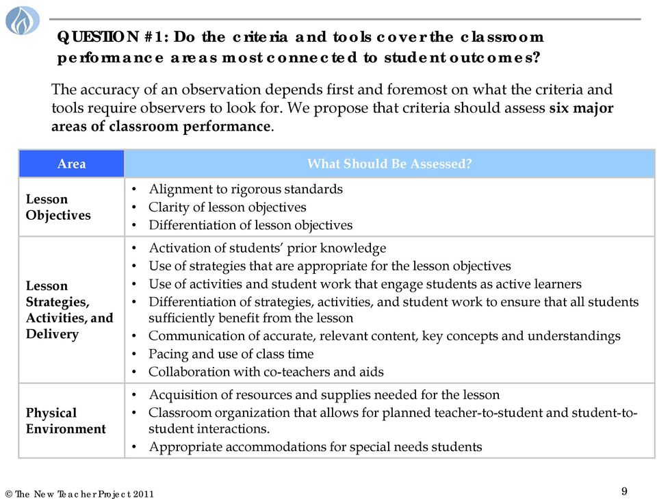 Area Lesson Objectives Lesson Strategies, Activities, and Delivery Physical Environment Alignment to rigorous standards Clarity of lesson objectives Differentiation of lesson objectives What Should