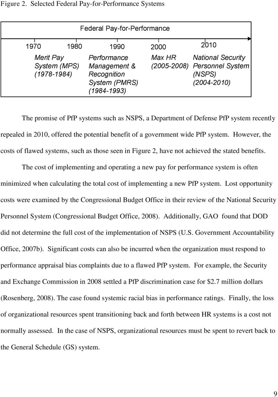 (1984-1993) 2010 National Security Personnel System (NSPS) (2004-2010) The promise of PfP systems such as NSPS, a Department of Defense PfP system recently repealed in 2010, offered the potential
