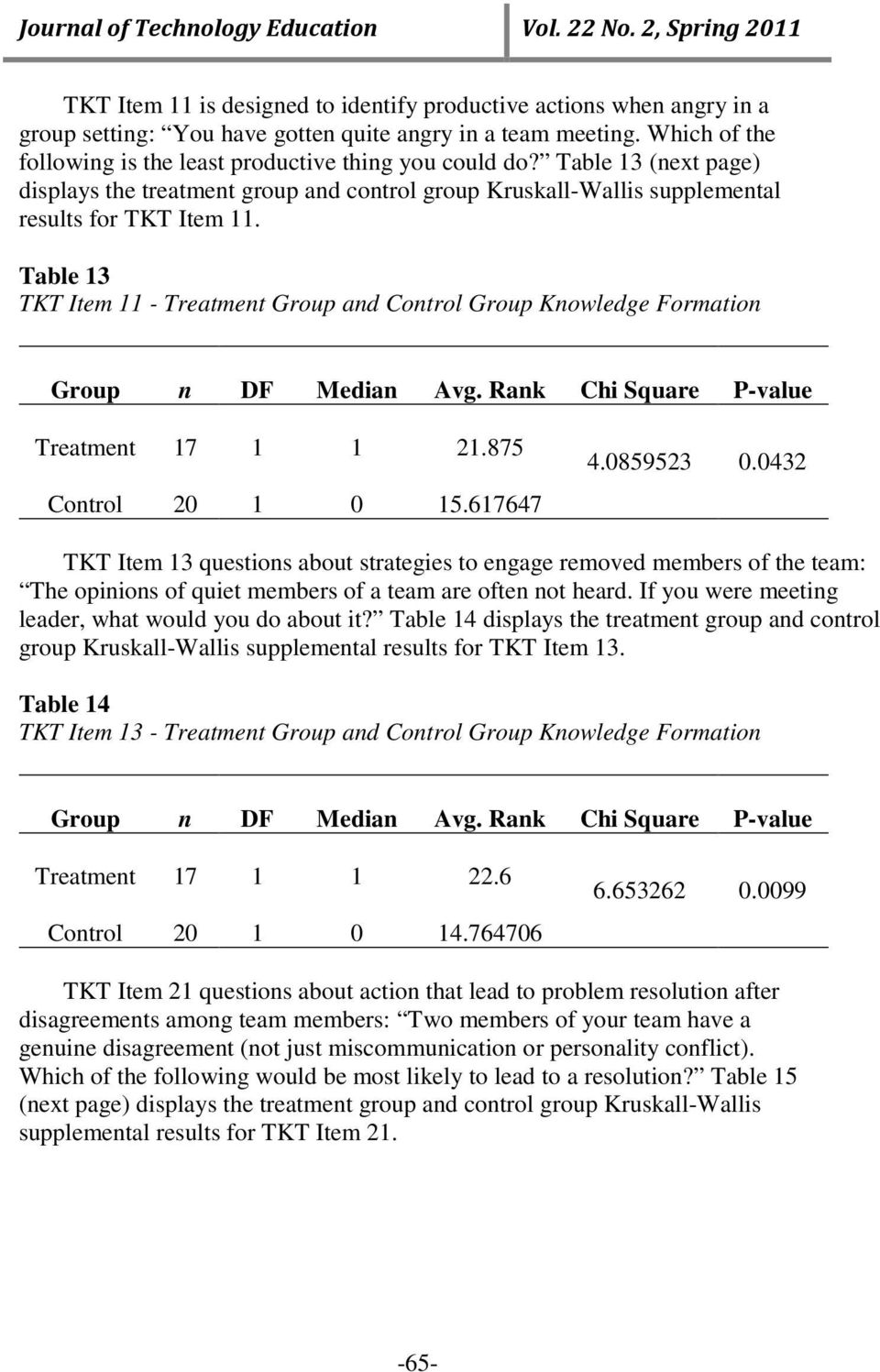 Table 13 TKT Item 11 - Treatment Group and Control Group Knowledge Formation Treatment 17 1 1 21.875 Control 20 1 0 15.617647 4.0859523 0.