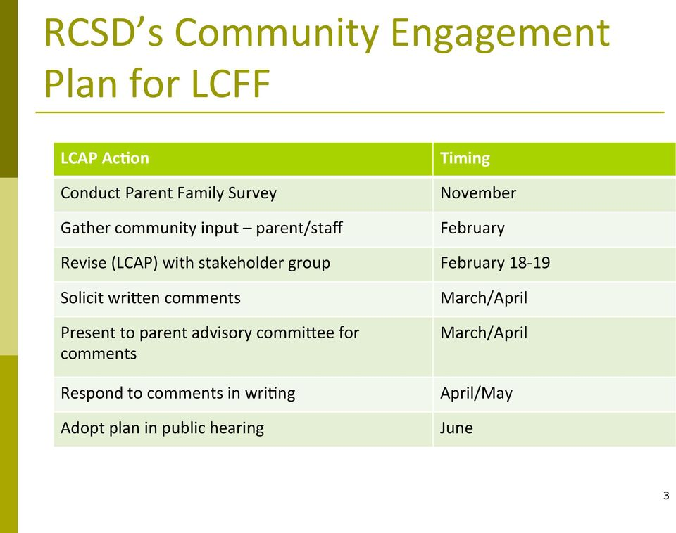 Present to parent advisory commiwee for comments Respond to comments in wri@ng Adopt plan
