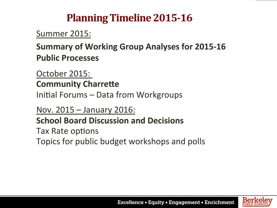 Forums Data from Workgroups Nov.