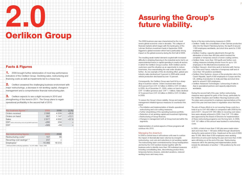 Oerlikon answered the challenging business environment with major restructurings, a decrease in net working capital, changes in management and a comprehensive financial restructuring plan. 3.