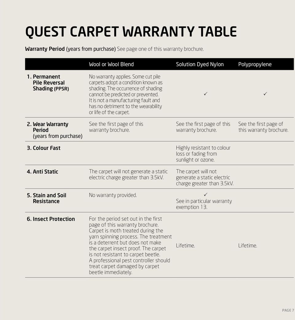 It is not a manufacturing fault and has no detriment to the wearability or life of the carpet. P P 2. Wear Warranty Period (years from purchase) See the first page of this warranty brochure.