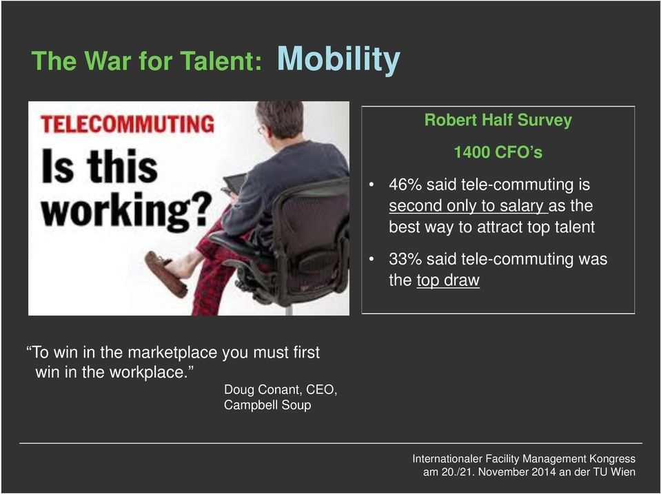 talent 33% said tele-commuting was the top draw To win in the