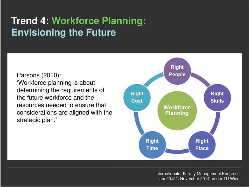 requirements of the future workforce and the resources