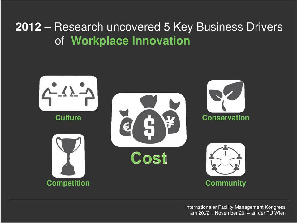 Workplace Innovation Culture
