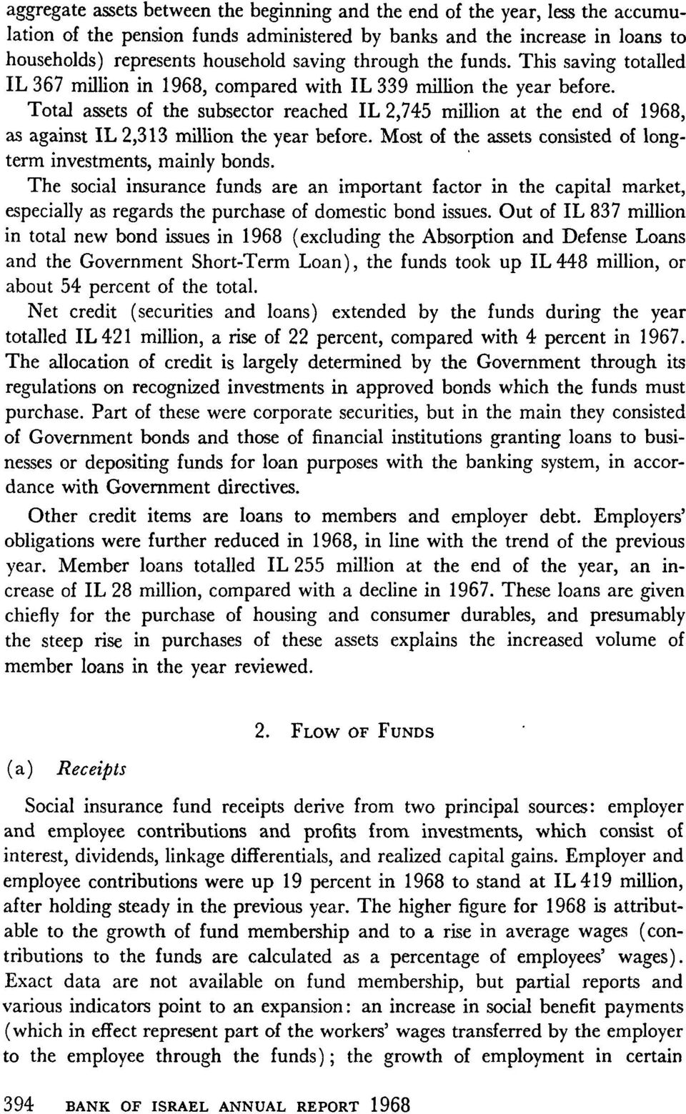 assets of the subsector reached IL 2,745 million at the end of 1968, as against IL 2,313 million the year before. Most of the assets consisted of longterm investments, mainly bonds.