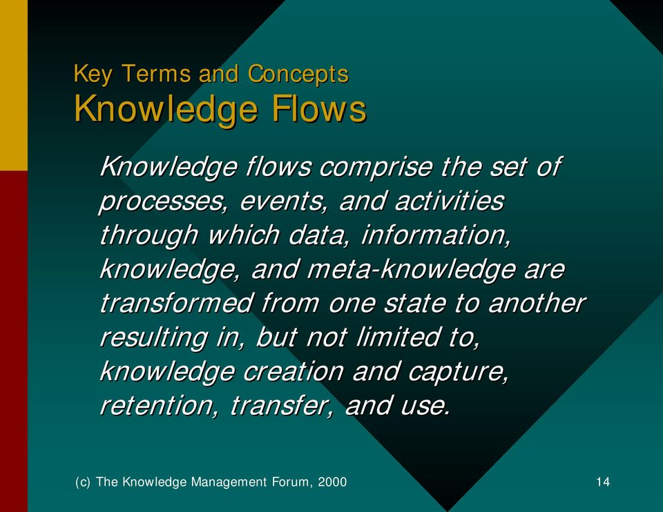 are transformed from one state to another resulting in, but not limited to, knowledge
