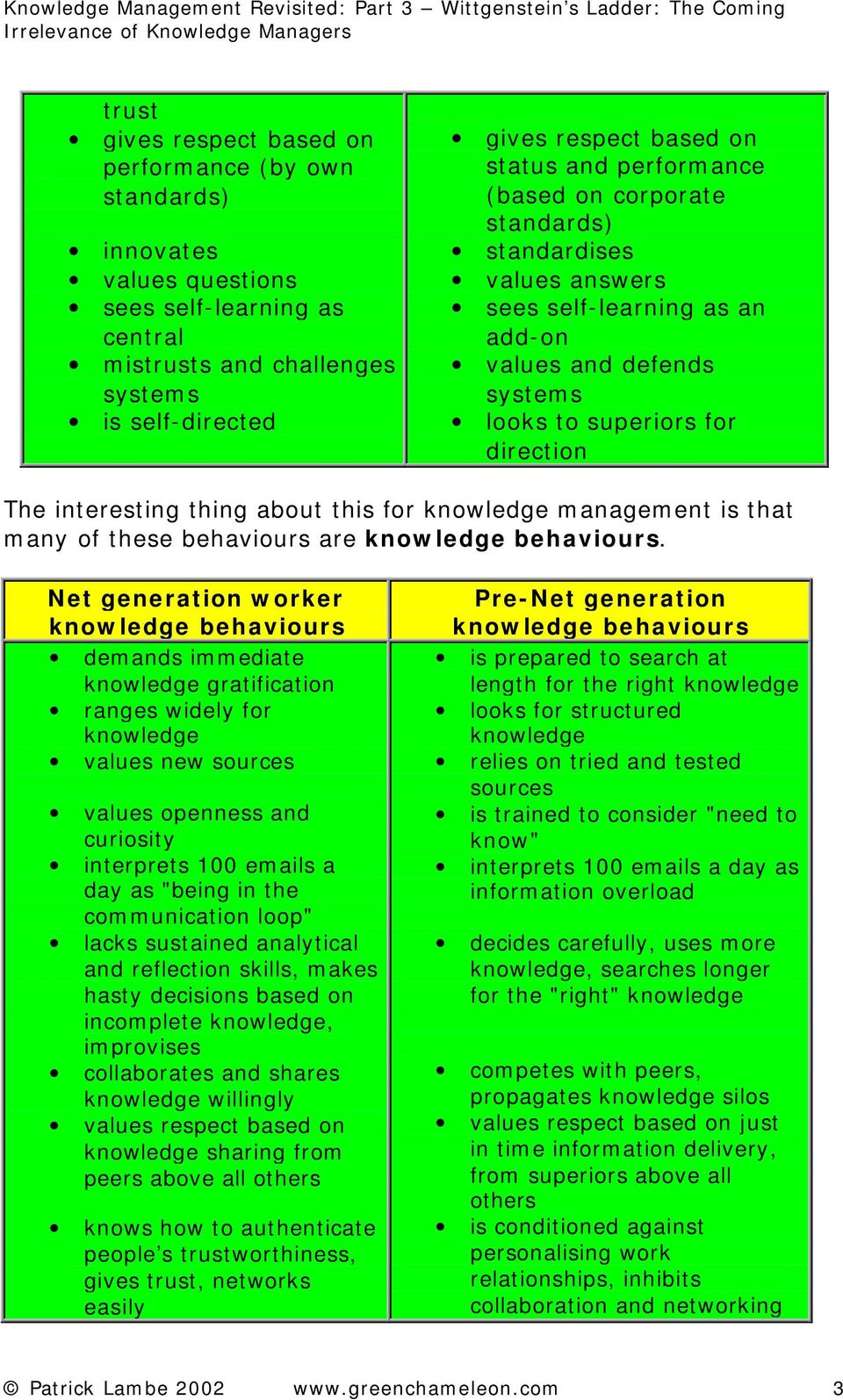 for knowledge management is that many of these behaviours are knowledge behaviours.