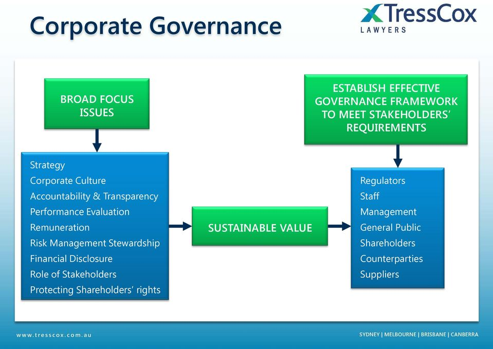 Remuneration Risk Management Stewardship Financial Disclosure Role of Stakeholders Protecting