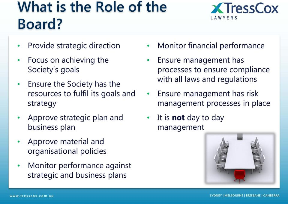 strategy Approve strategic plan and business plan Monitor financial performance Ensure management has processes to ensure