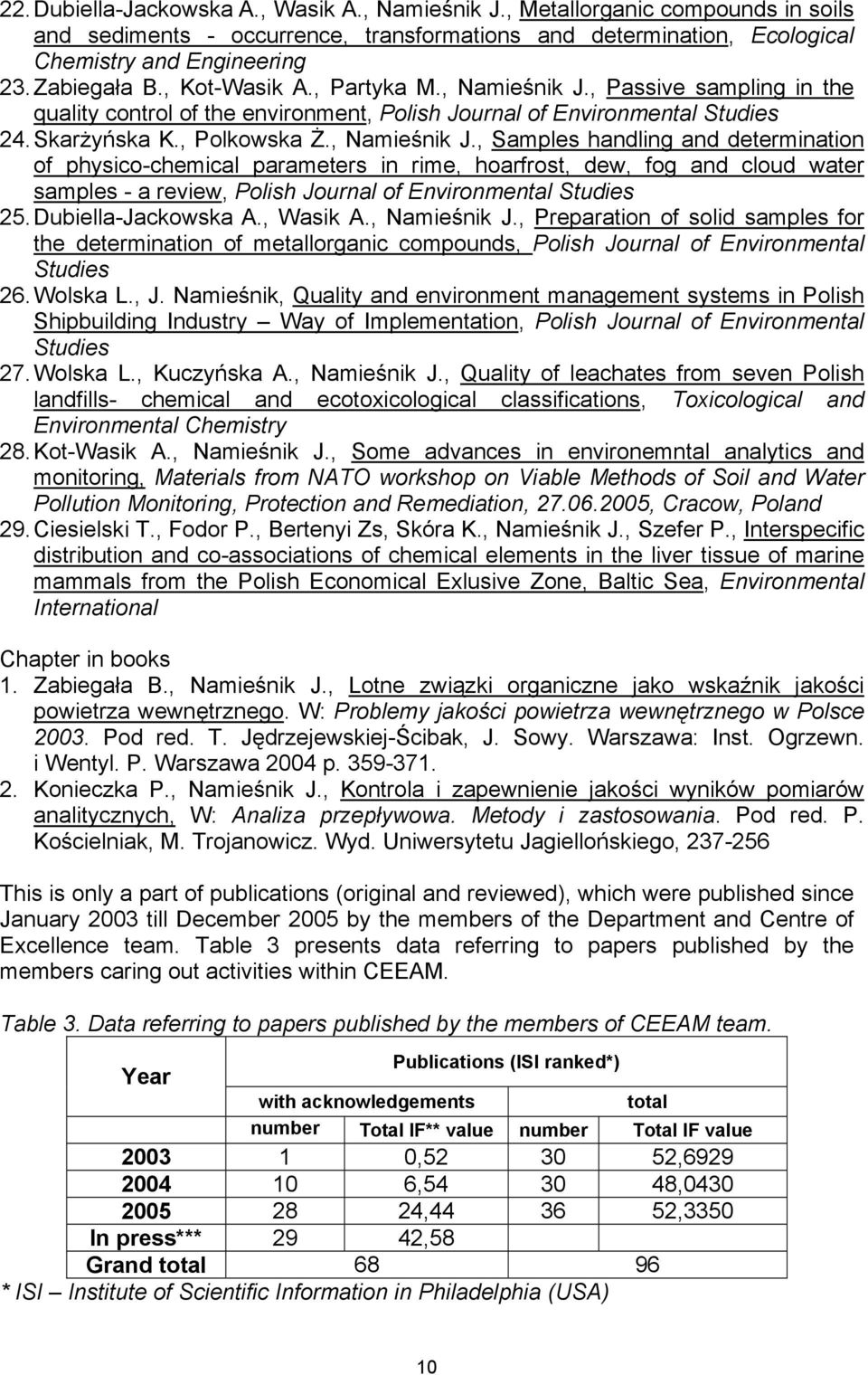 , Passive sampling in the quality control of the environment, Polish Journal of Environmental Studies 24. Skarżyńska K., Polkowska Ż., Namieśnik J.