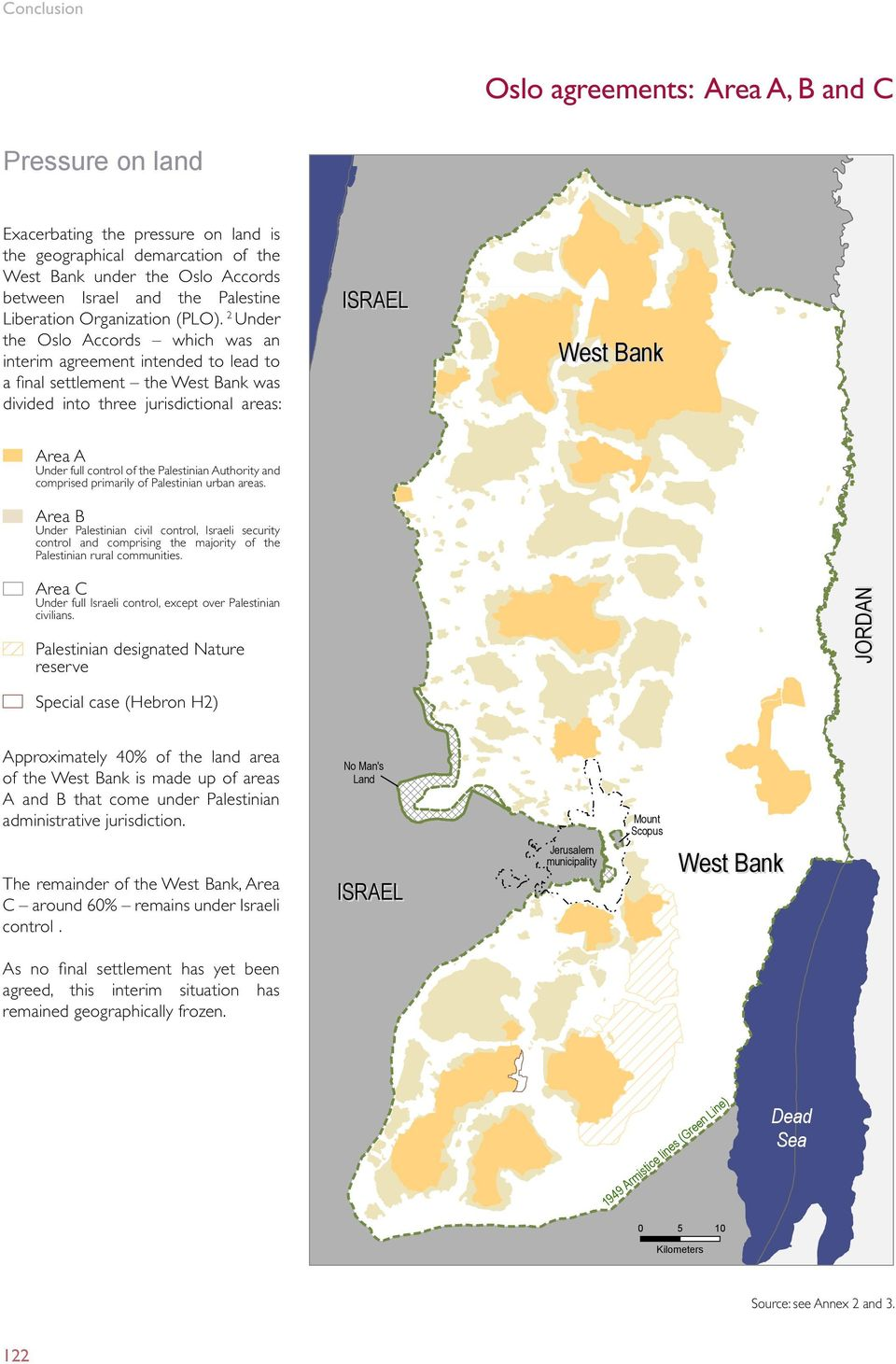 2 Under the Oslo Accords which was an interim agreement intended to lead to a final settlement the was divided into three jurisdictional areas: Area A Under full control of the Palestinian Authority