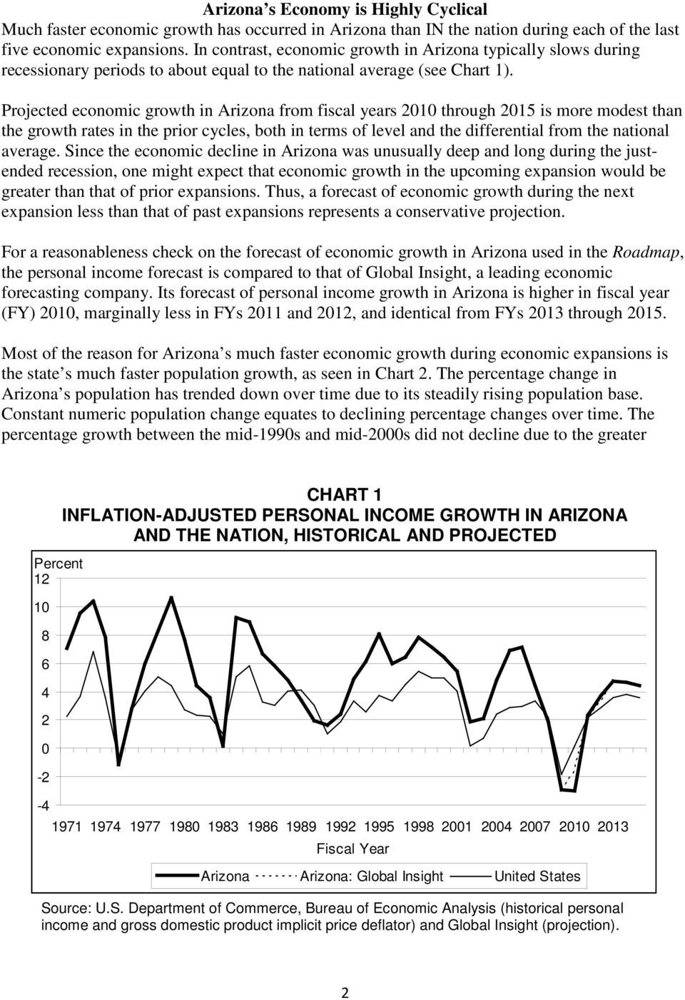 Projected economic growth in Arizona from fiscal years 21 through 215 is more modest than the growth rates in the prior cycles, both in terms of level and the differential from the national average.